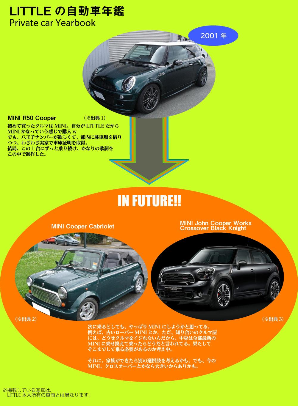 自動車年鑑_LITTLE